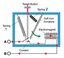 circuit-breaker-operation-schematic
